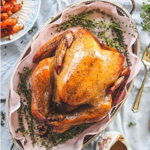 Turkey Size & Cooking Guide
